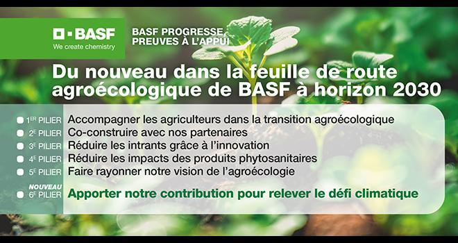 BASF Agro ajoute à sa feuille de route agroécologique un sixième pilier visant la neutralité carbone. Photo : BASF