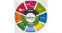 Bioline by InVivo est la nouvelle marque ombrelle du groupe InVivo pour l'agriculture.